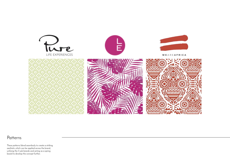 Beyond Luxury presentation patterns